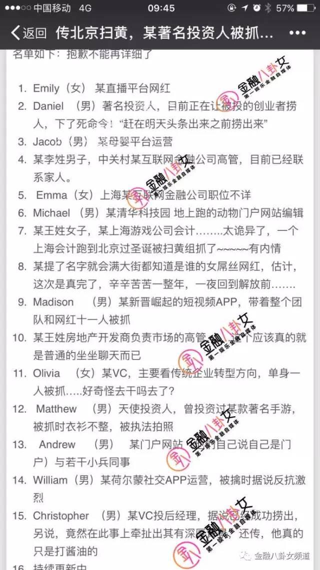 你老闆上班了嗎:北京掃黃,名單流出,為啥創投圈、互聯網圈炸了?